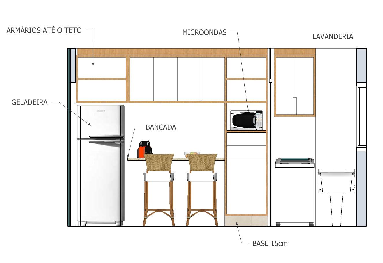 Armario Para Ropa Rimax ~ Projeto cozinha + lavanderia u2013 PeF u2013 KzaBlog Casa e Decoraç u00e3o